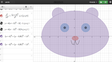 The panda I created using Desmos